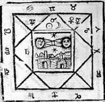 ancient square chart