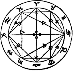 medieval number