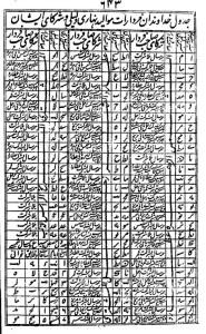 persian firdar