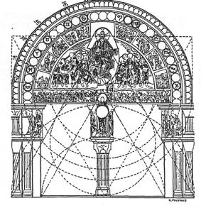 temple geometry
